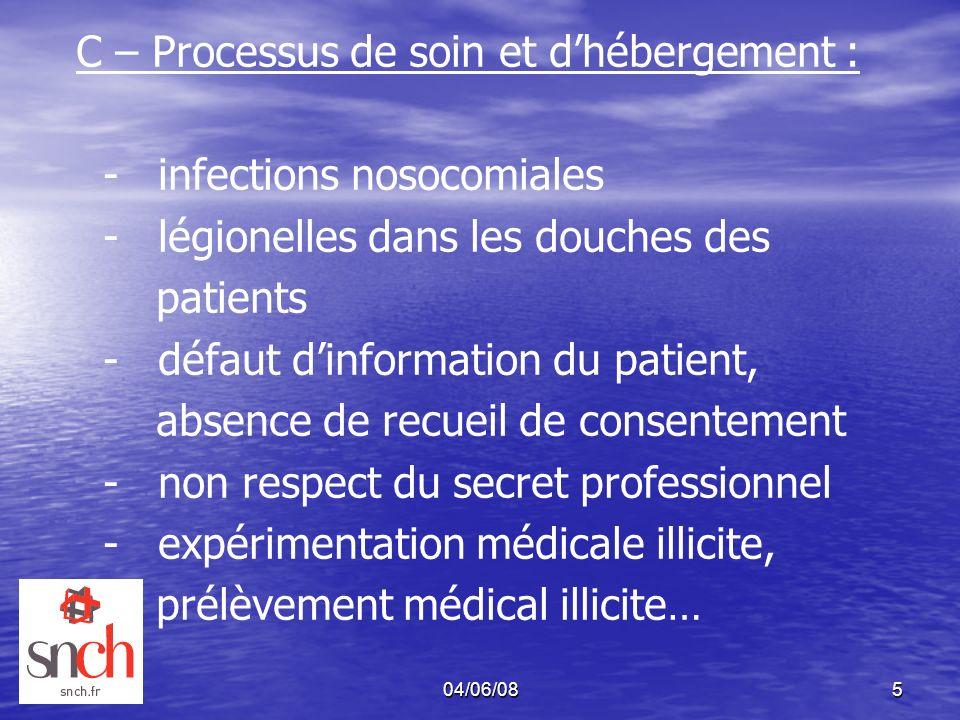 C – Processus de soin et d'hébergement : - infections nosocomiales