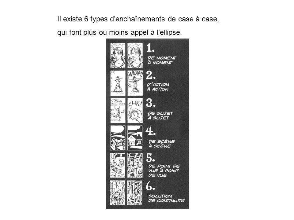 Il existe 6 types d'enchaînements de case à case,