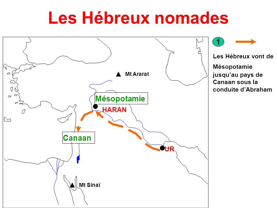 Les Hébreux nomades 1 Mésopotamie Canaan HARAN UR