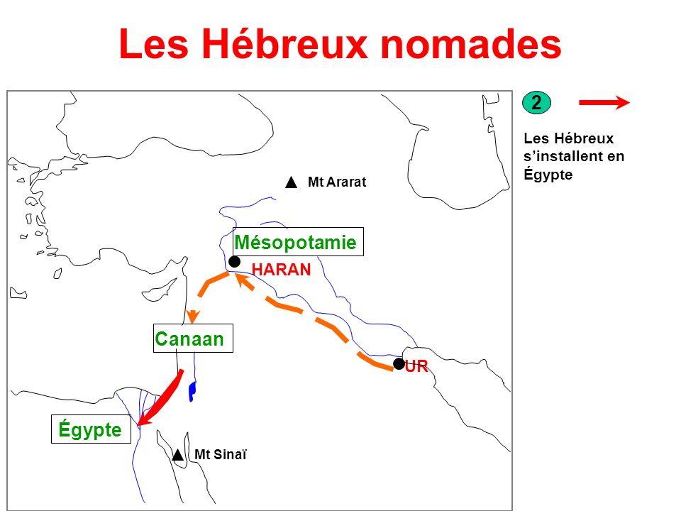 Les Hébreux nomades 2 Mésopotamie Canaan Égypte HARAN UR