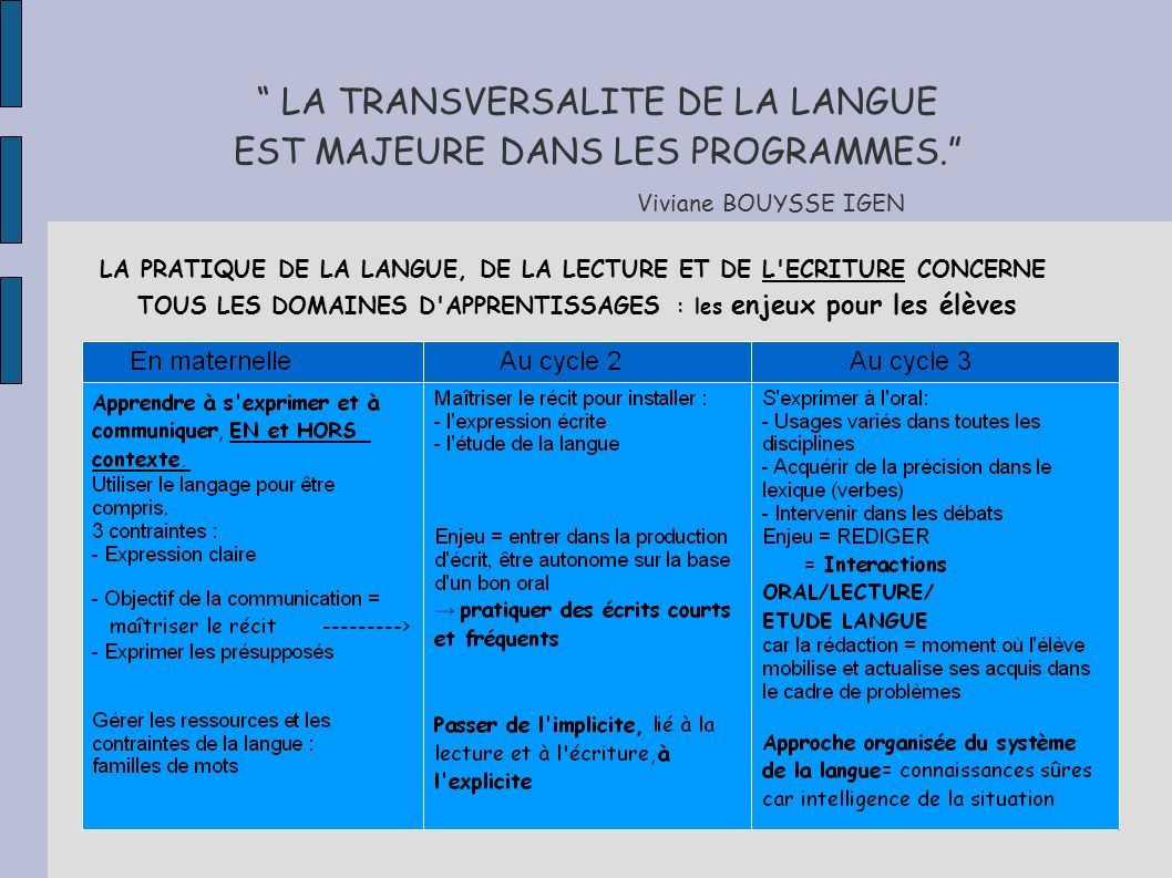 LA TRANSVERSALITE DE LA LANGUE EST MAJEURE DANS LES PROGRAMMES