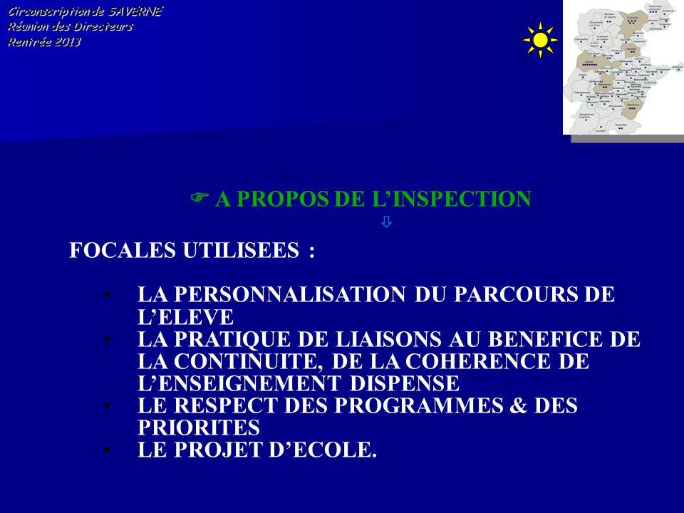  A PROPOS DE L'INSPECTION