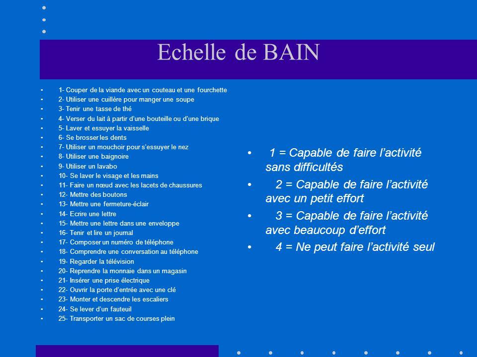 Echelle de BAIN 1 = Capable de faire l'activité sans difficultés