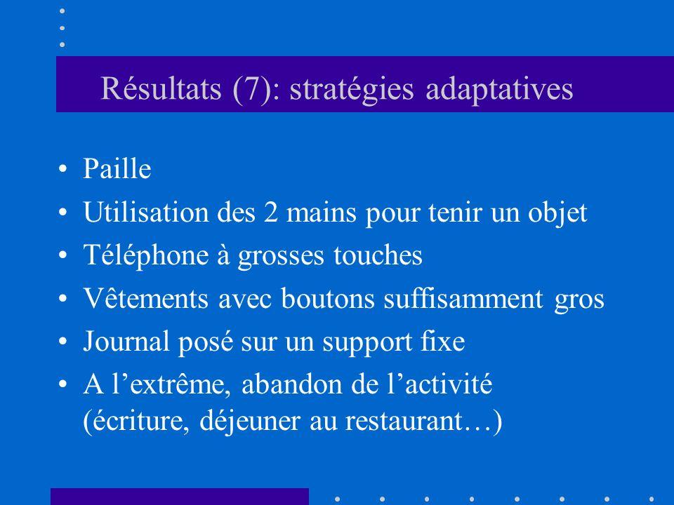 Résultats (7): stratégies adaptatives