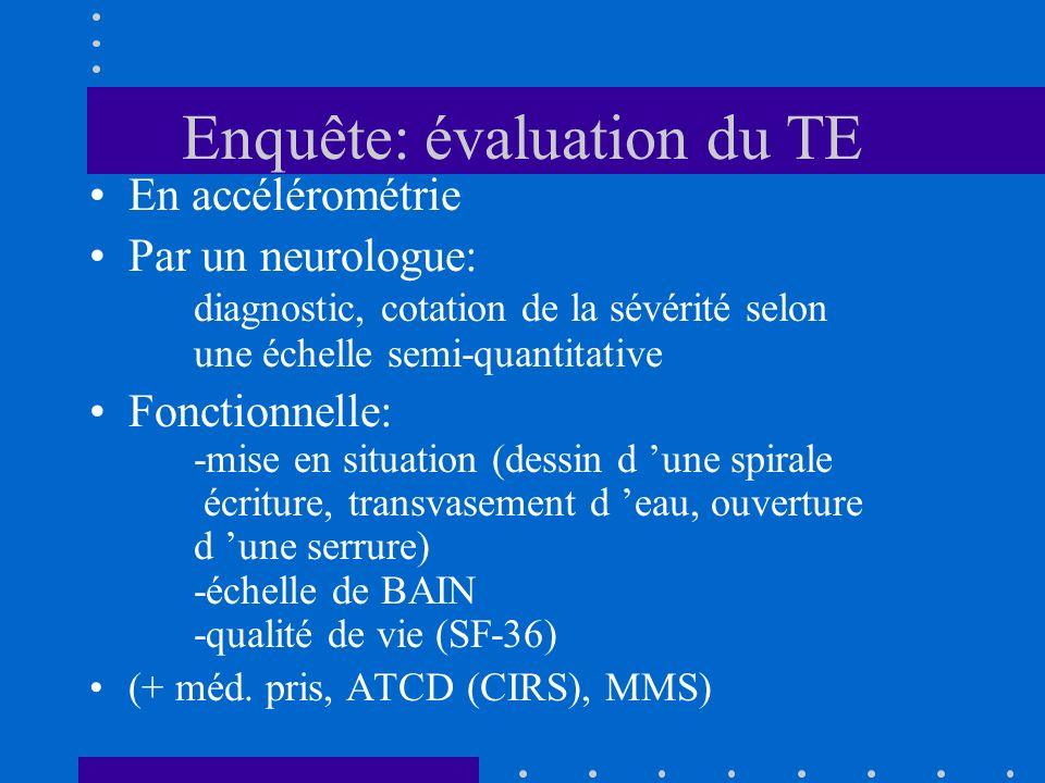 Enquête: évaluation du TE