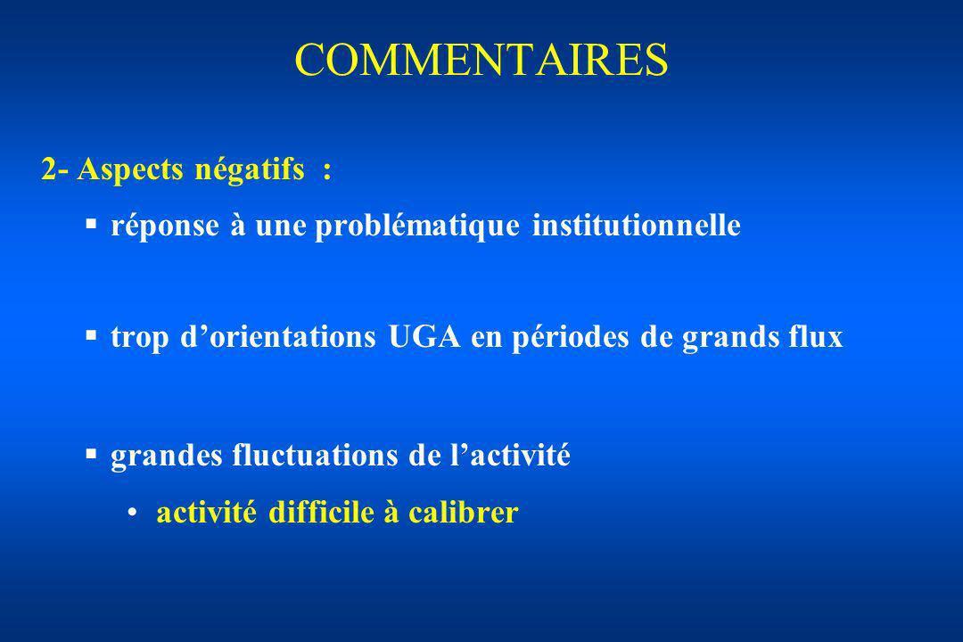 COMMENTAIRES 2- Aspects négatifs :
