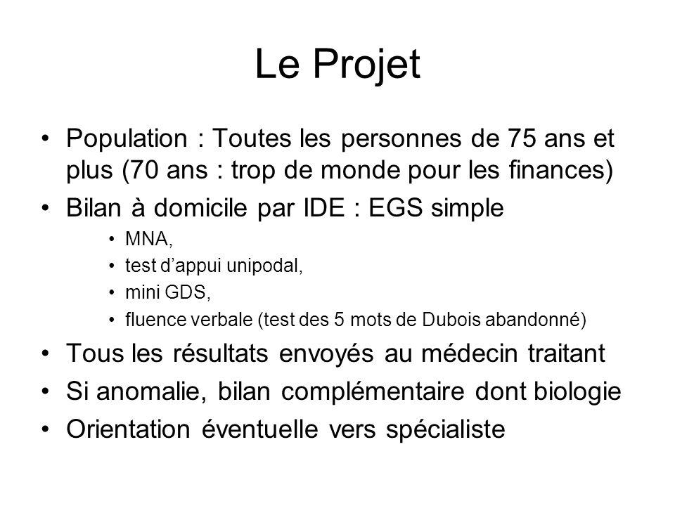 Le Projet Population : Toutes les personnes de 75 ans et plus (70 ans : trop de monde pour les finances)