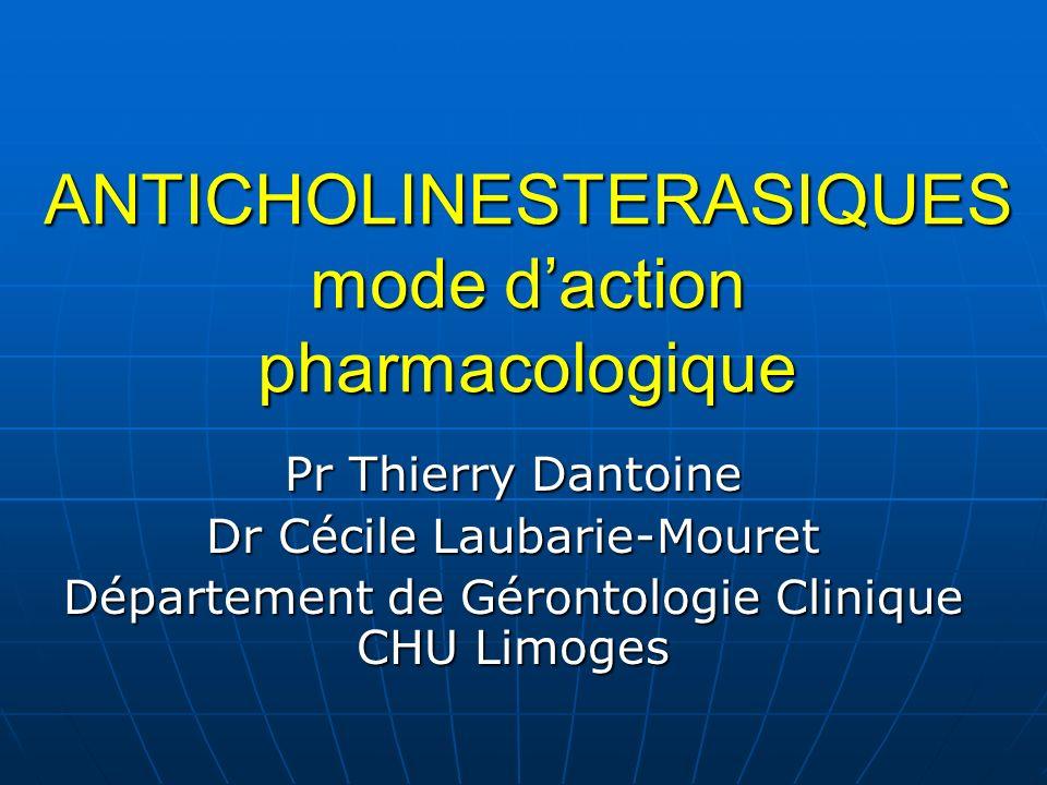 ANTICHOLINESTERASIQUES mode d'action pharmacologique