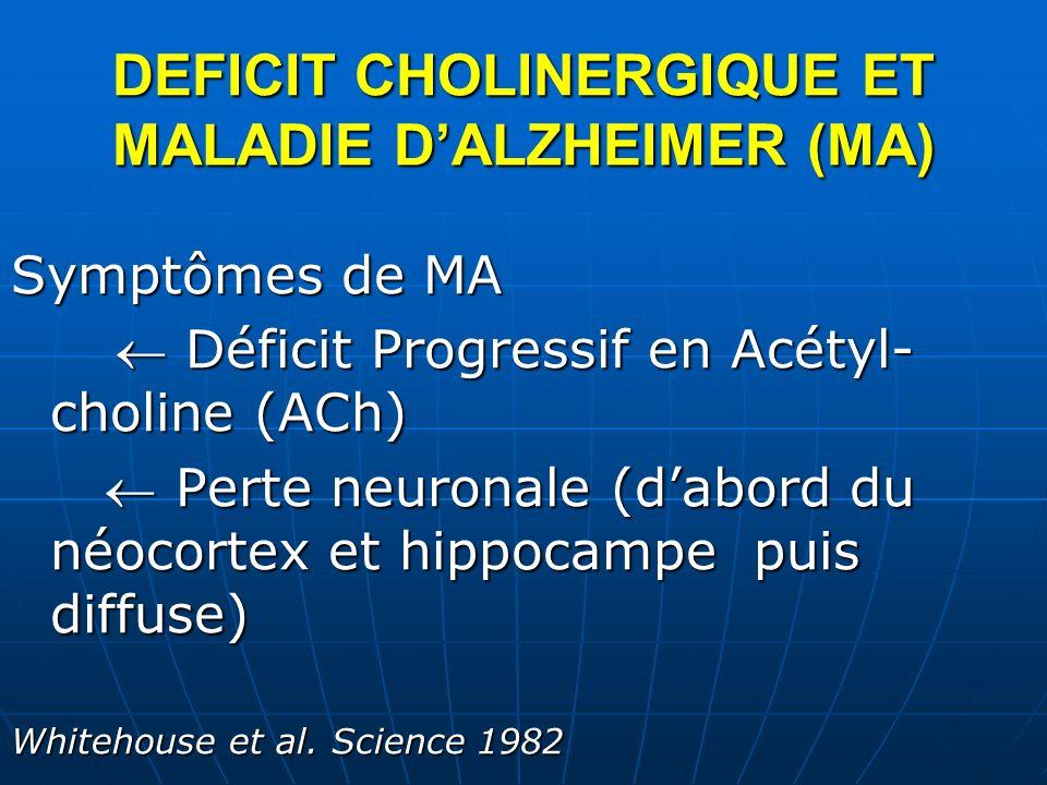 DEFICIT CHOLINERGIQUE ET MALADIE D'ALZHEIMER (MA)