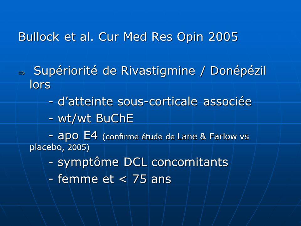 Bullock et al. Cur Med Res Opin 2005
