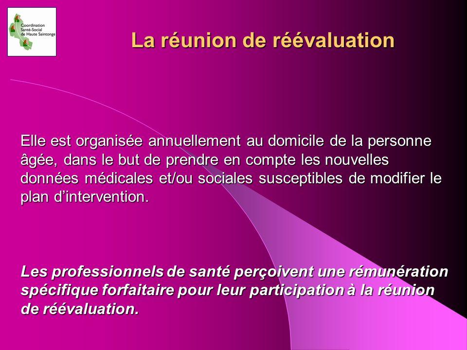 La réunion de réévaluation