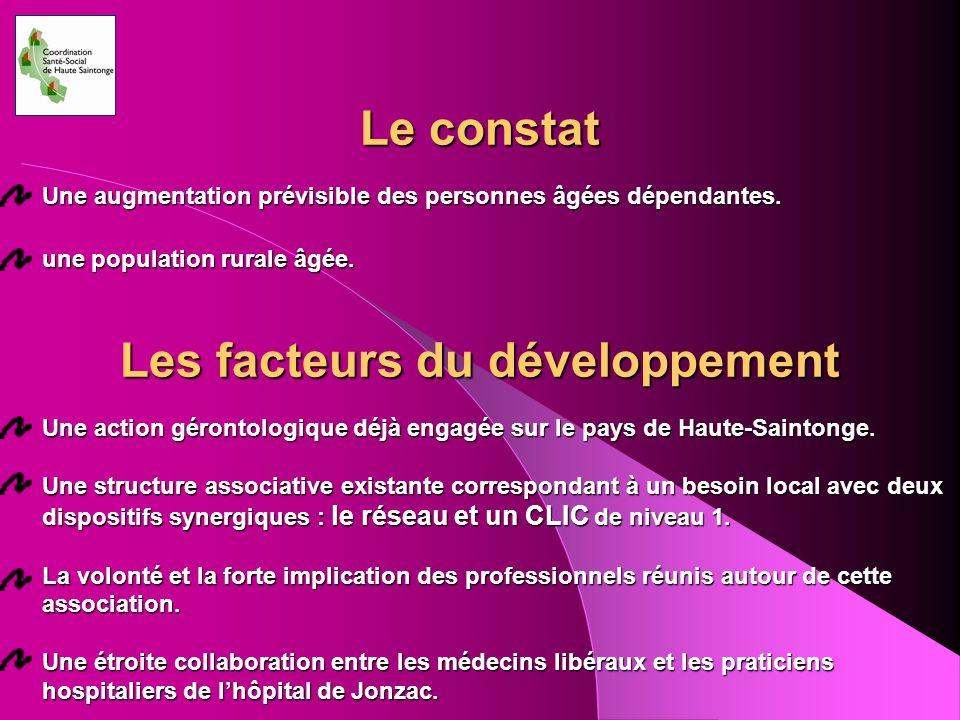 Les facteurs du développement