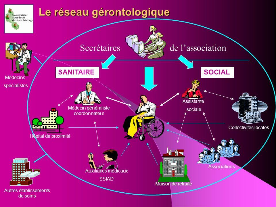 Le réseau gérontologique