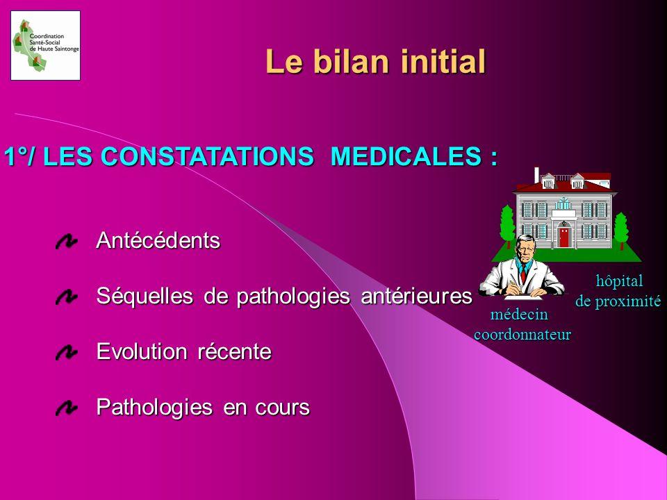Le bilan initial 1°/ LES CONSTATATIONS MEDICALES : Antécédents