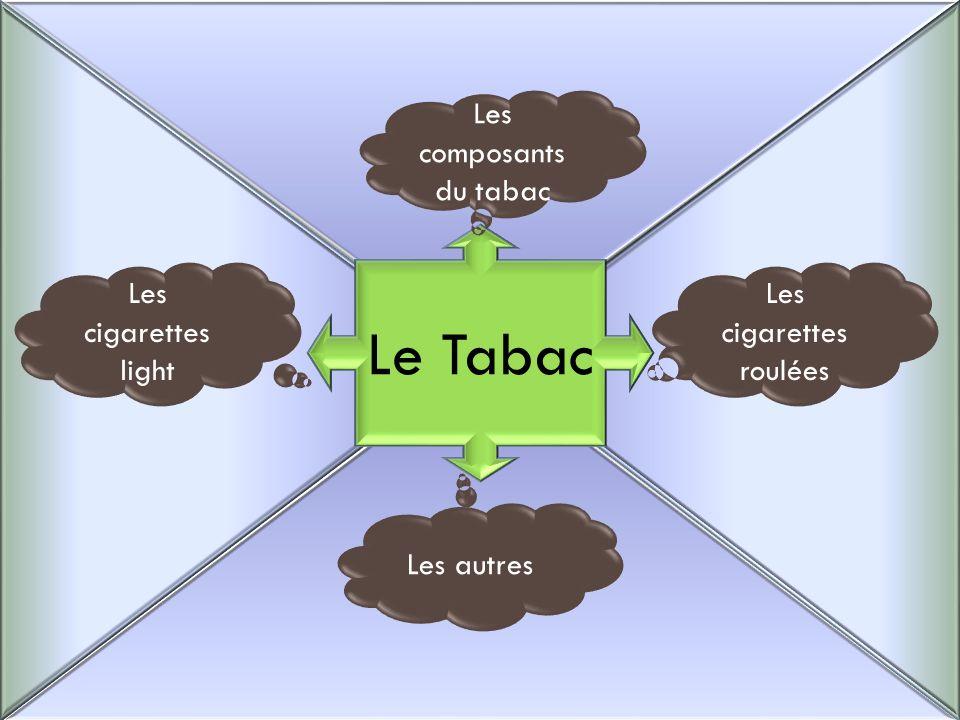 Le Tabac Les composants du tabac Les cigarettes light