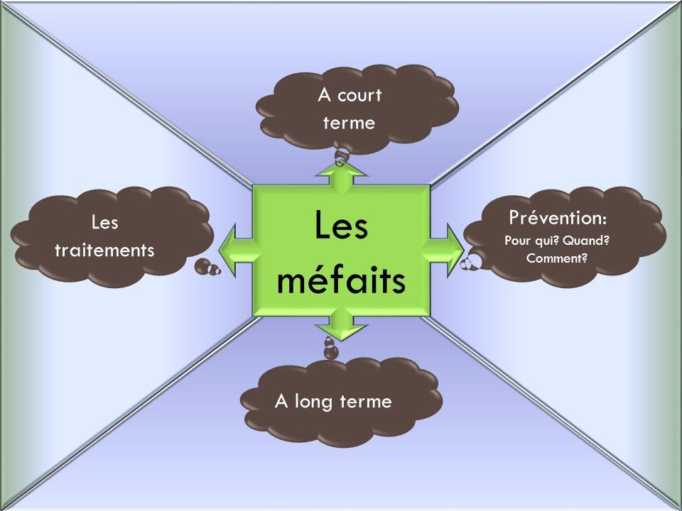 Les méfaits A court terme Prévention: Les traitements A long terme