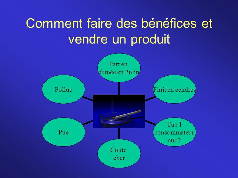 Comment faire des bénéfices et vendre un produit