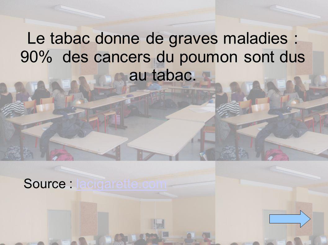 Source : lacigarette.com