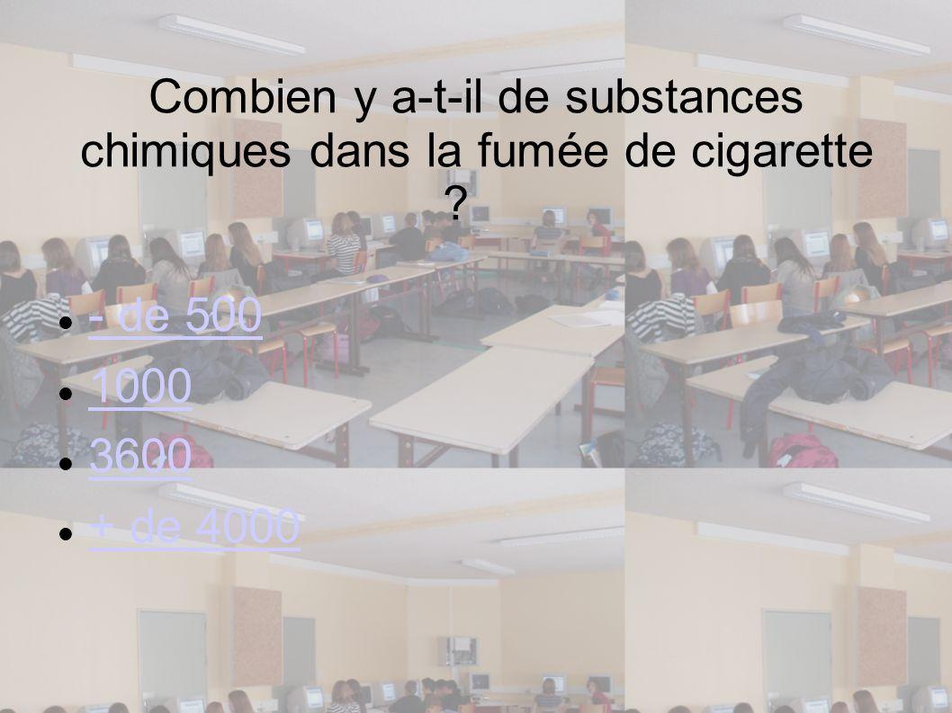 Combien y a-t-il de substances chimiques dans la fumée de cigarette