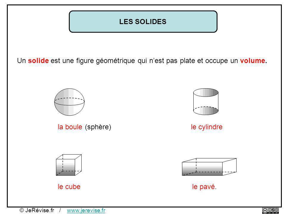 la boule (sphère) le cylindre