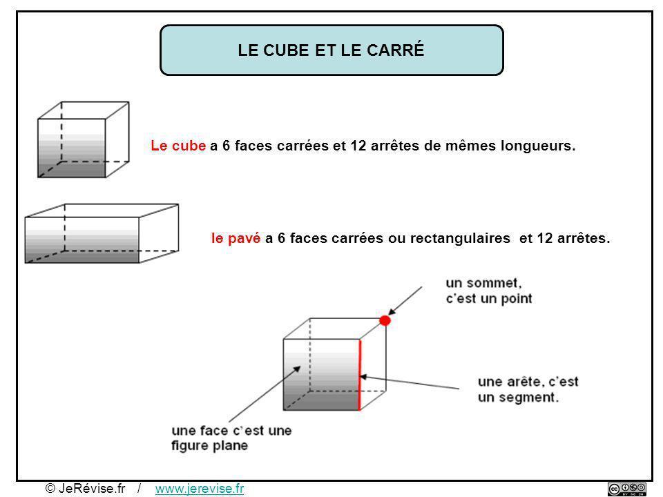 LE CUBE ET LE CARRÉ. Le cube a 6 faces carrées et 12 arrêtes de mêmes longueurs.