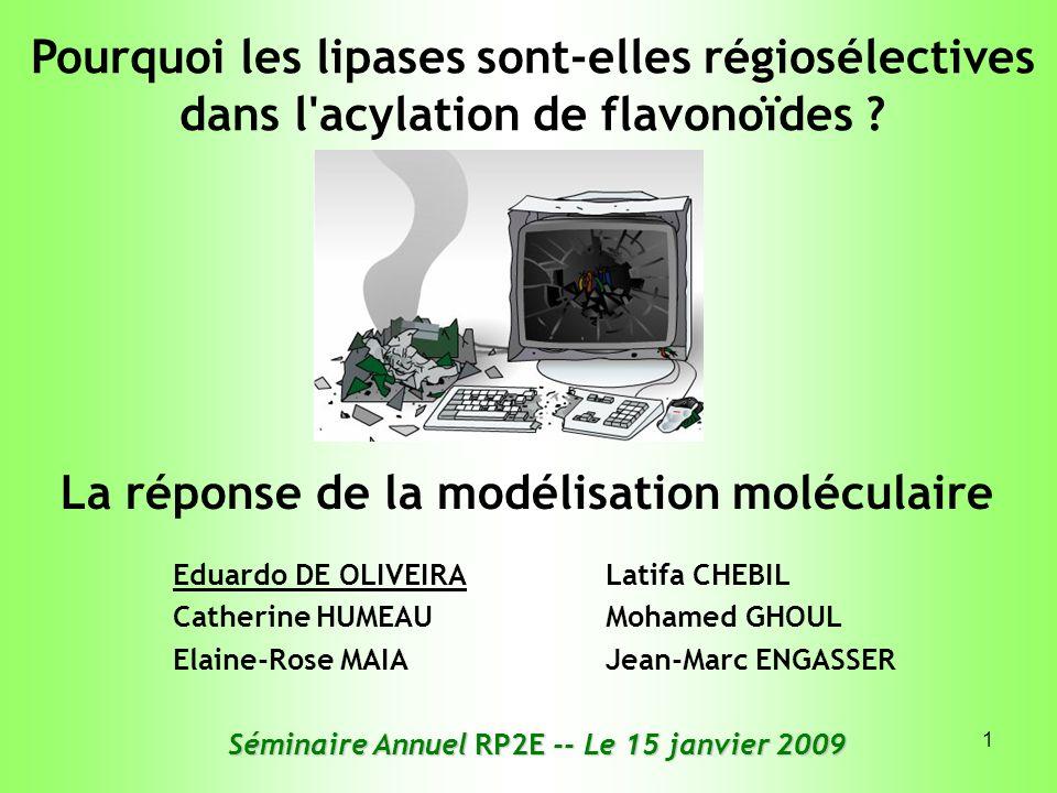 La réponse de la modélisation moléculaire