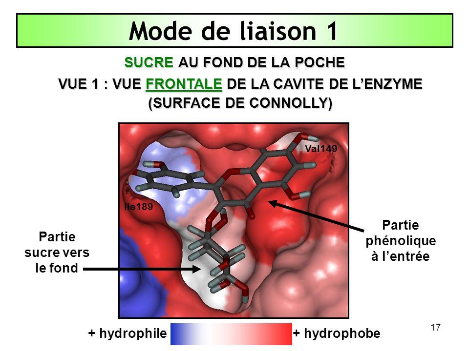 Mode de liaison 1 SUCRE AU FOND DE LA POCHE
