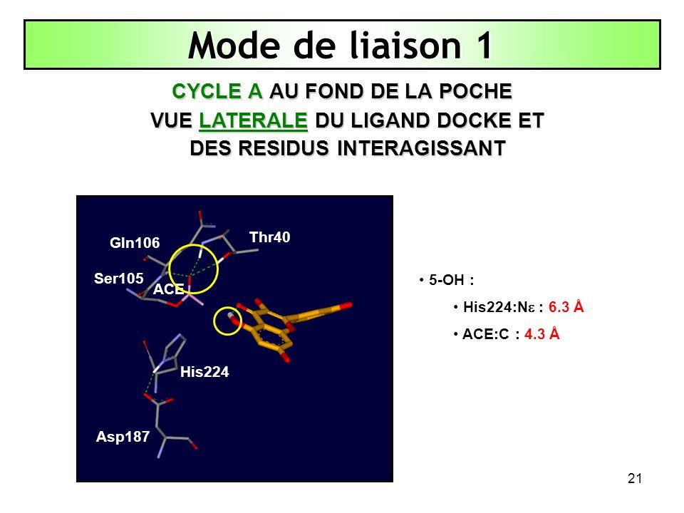 Mode de liaison 1 CYCLE A AU FOND DE LA POCHE