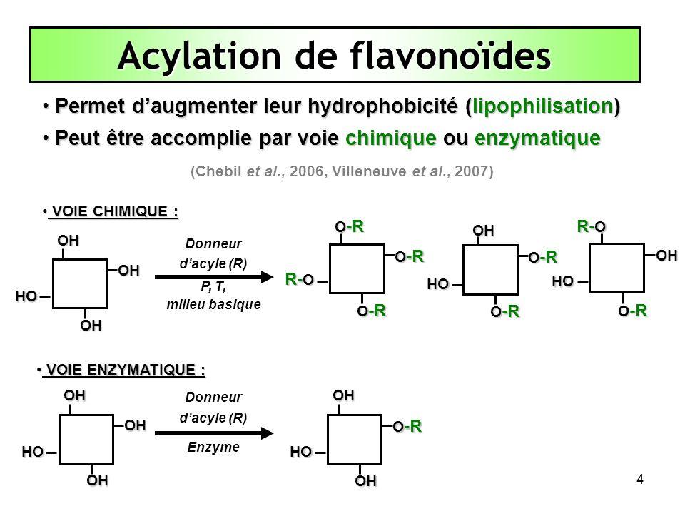 Acylation de flavonoïdes