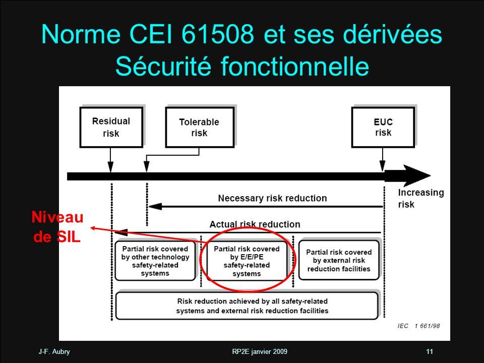 Norme CEI 61508 et ses dérivées Sécurité fonctionnelle