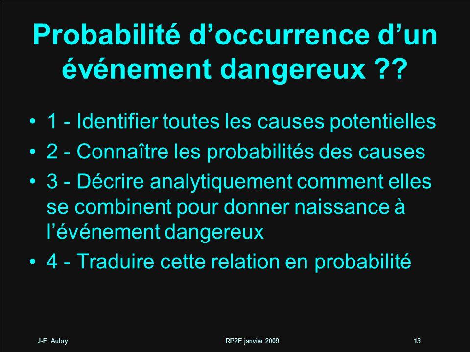 Probabilité d'occurrence d'un événement dangereux