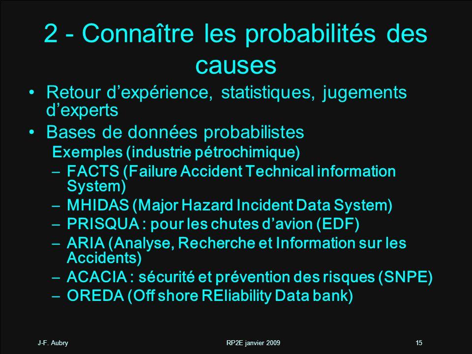 2 - Connaître les probabilités des causes