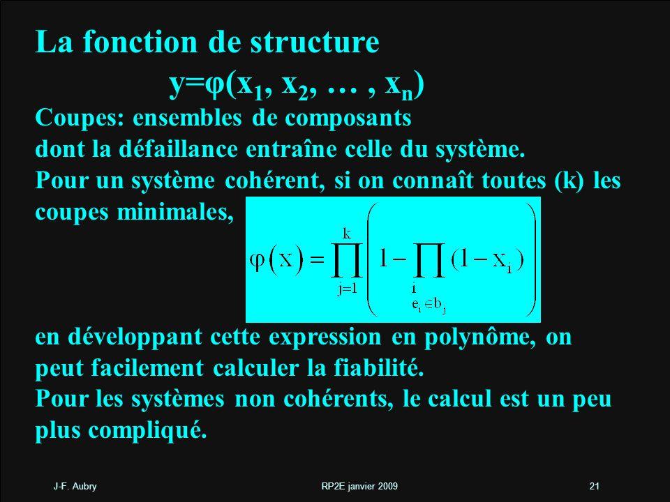 La fonction de structure y=φ(x1, x2, … , xn)