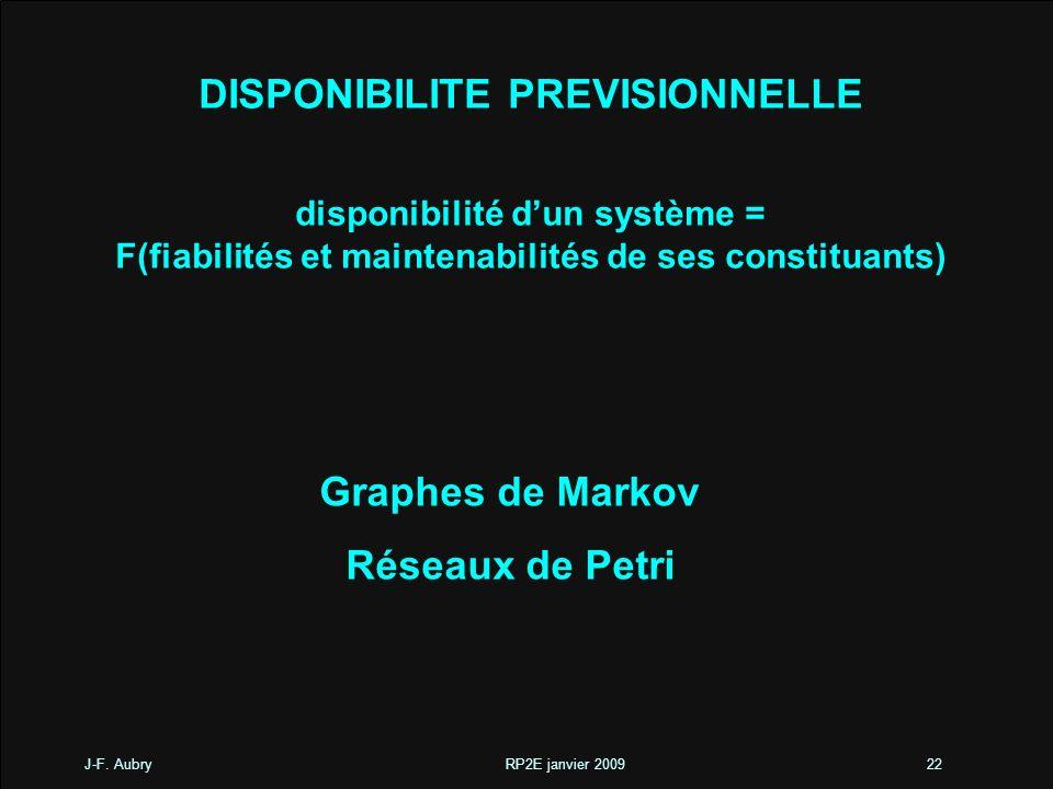 DISPONIBILITE PREVISIONNELLE Graphes de Markov Réseaux de Petri