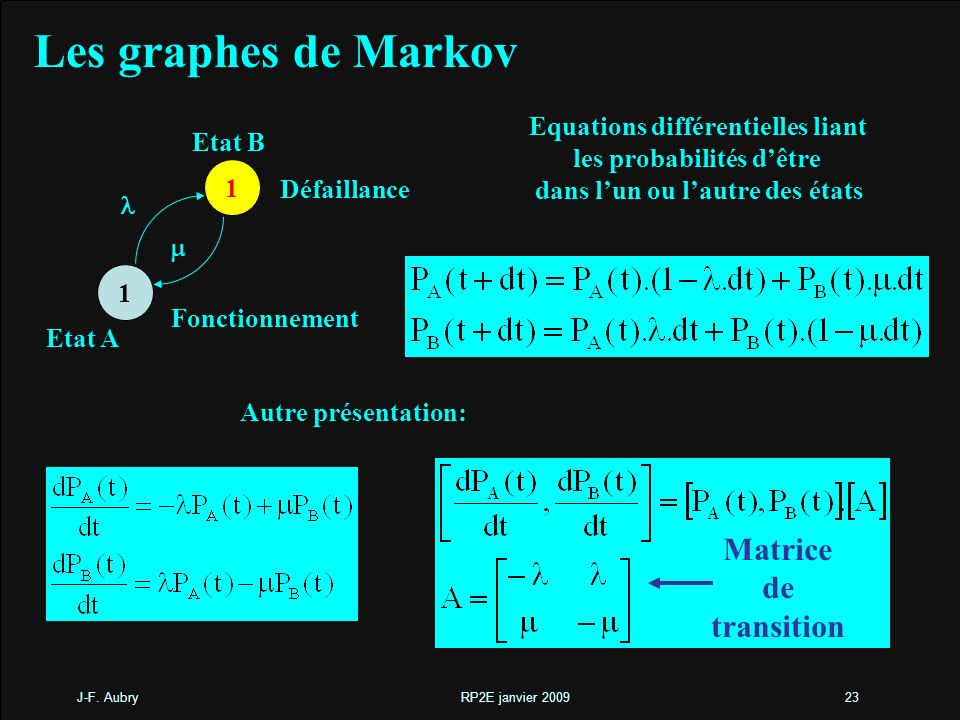 Les graphes de Markov Matrice de transition