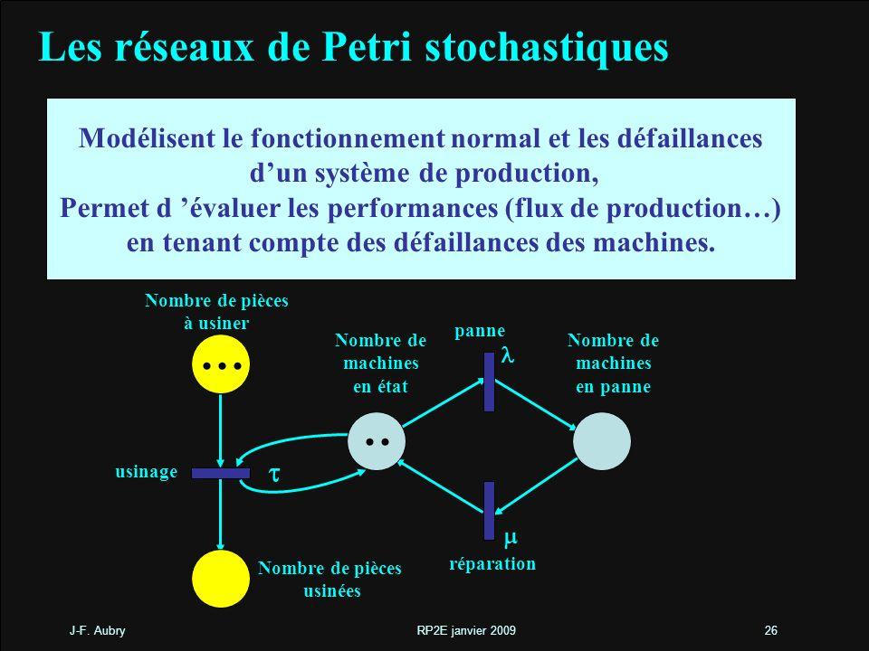 ... .. Les réseaux de Petri stochastiques