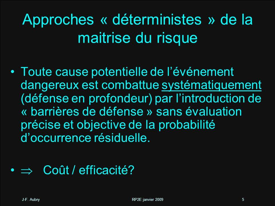 Approches « déterministes » de la maitrise du risque