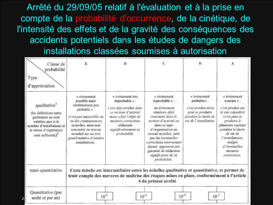 Arrêté du 29/09/05 relatif à l évaluation et à la prise en compte de la probabilité d occurrence, de la cinétique, de l intensité des effets et de la gravité des conséquences des accidents potentiels dans les études de dangers des installations classées soumises à autorisation