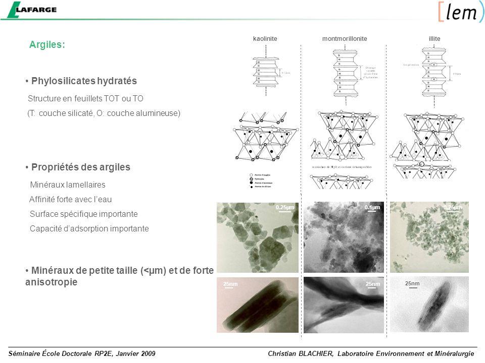 Phylosilicates hydratés Structure en feuillets TOT ou TO