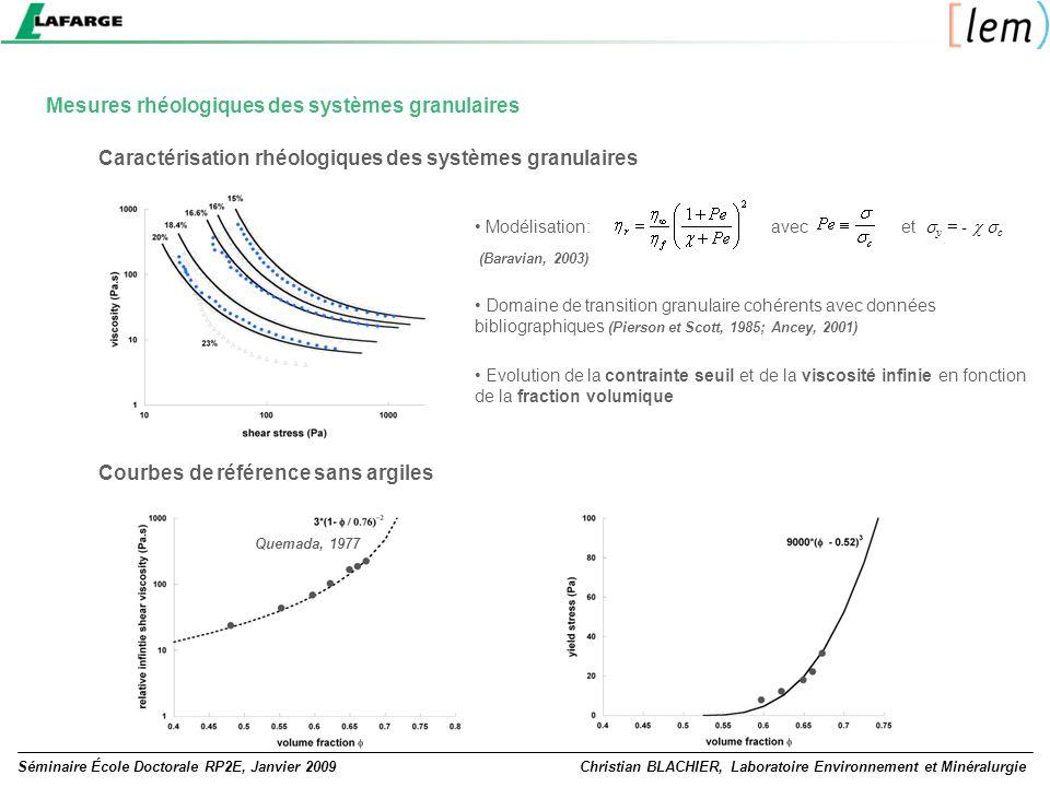 Mesures rhéologiques des systèmes granulaires