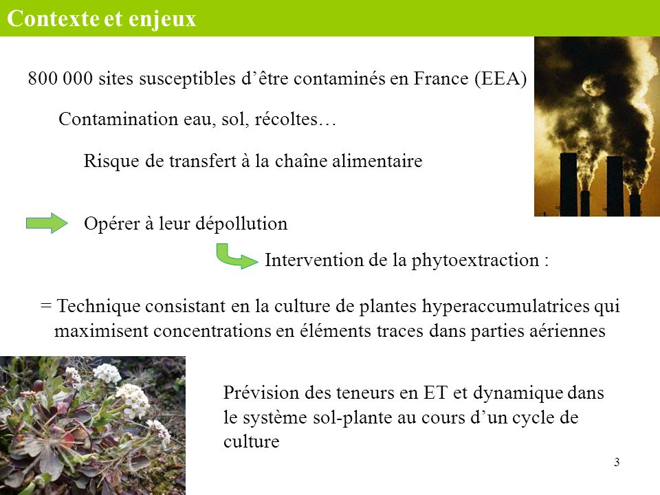 Contexte et enjeux800 000 sites susceptibles d'être contaminés en France (EEA) Contamination eau, sol, récoltes…