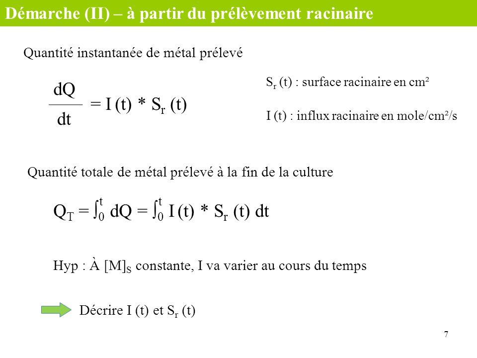 QT = ∫0 dQ = ∫0 I (t) * Sr (t) dt t t
