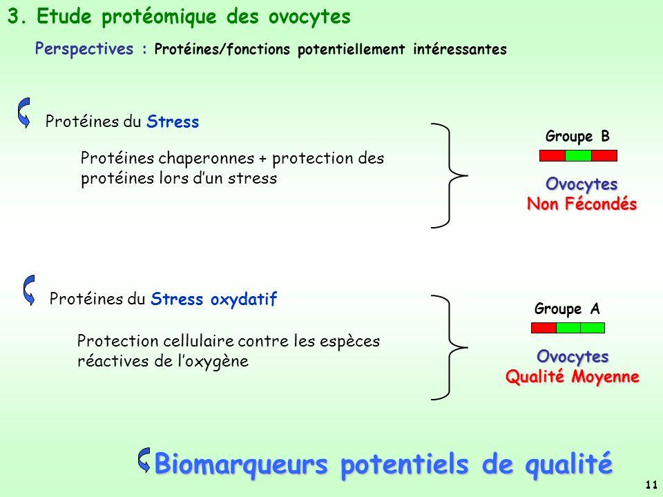 Biomarqueurs potentiels de qualité