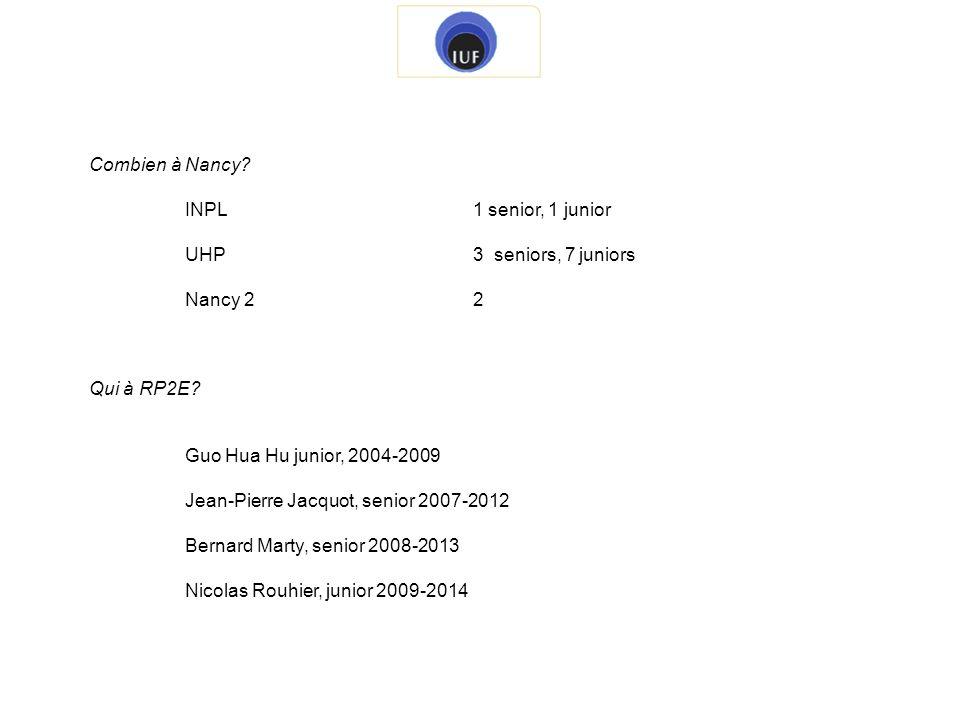 Combien à Nancy INPL 1 senior, 1 junior. UHP 3 seniors, 7 juniors. Nancy 2 2. Qui à RP2E