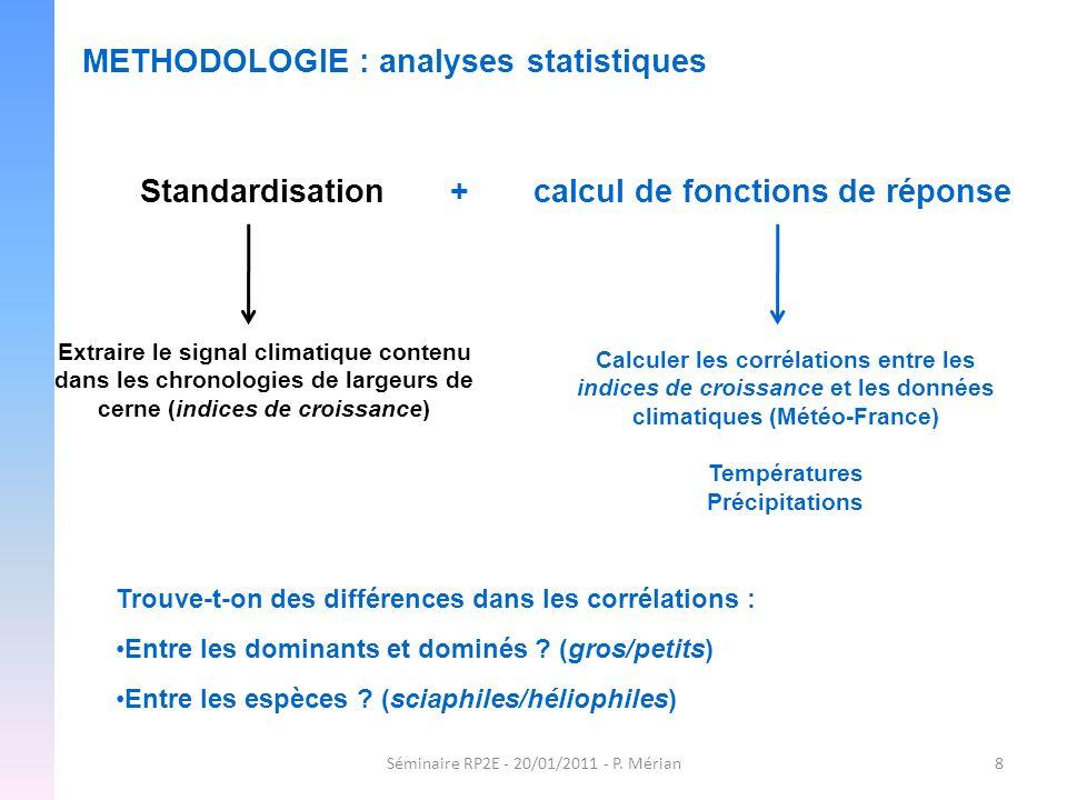Standardisation + calcul de fonctions de réponse