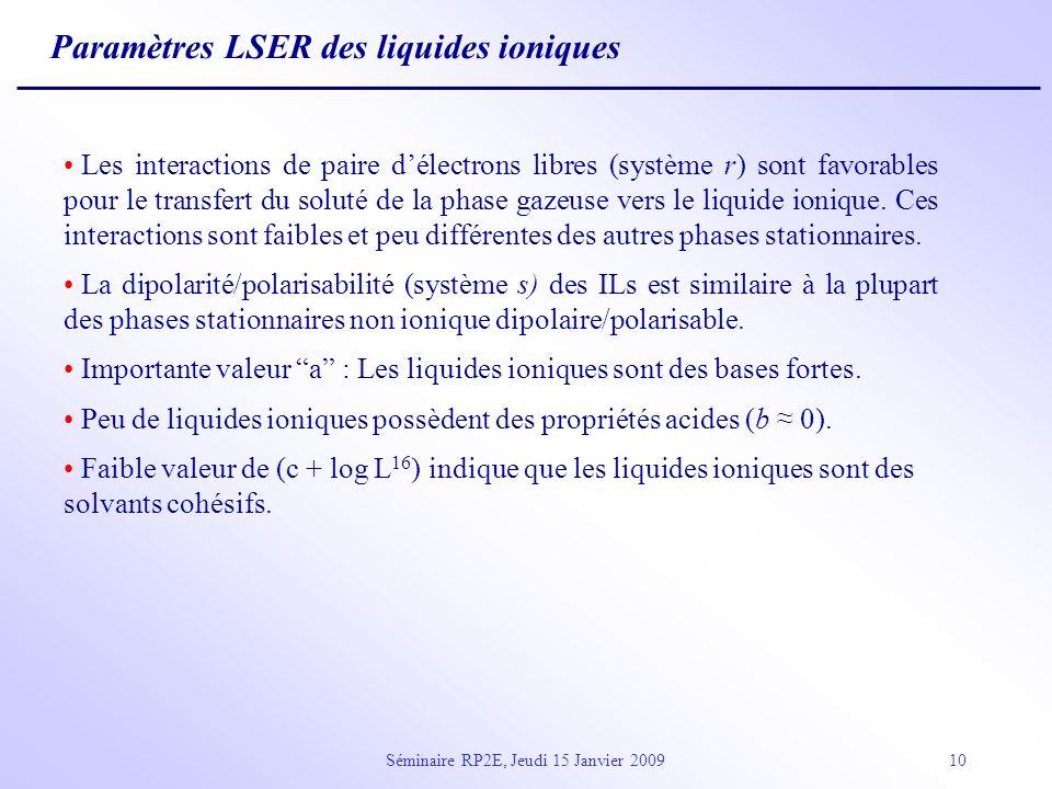 Paramètres LSER des liquides ioniques