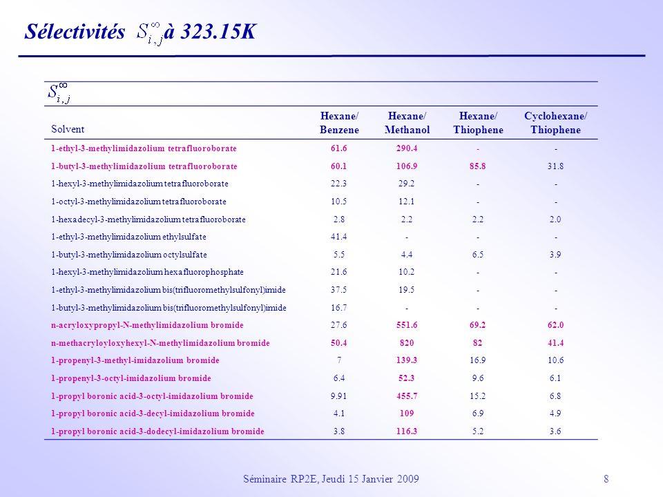 Séminaire RP2E, Jeudi 15 Janvier 2009