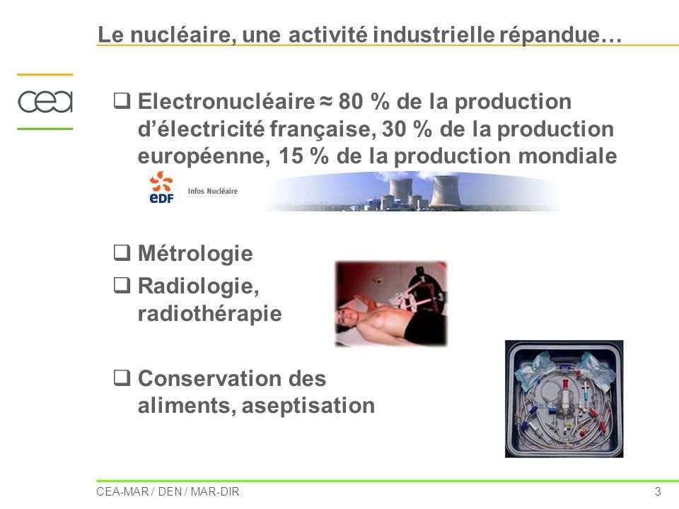 Le nucléaire, une activité industrielle répandue…