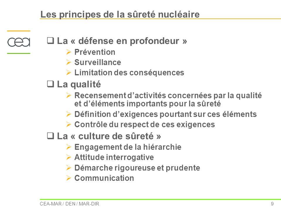 Les principes de la sûreté nucléaire