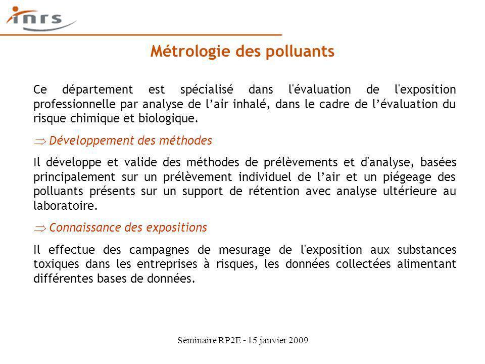 Métrologie des polluants
